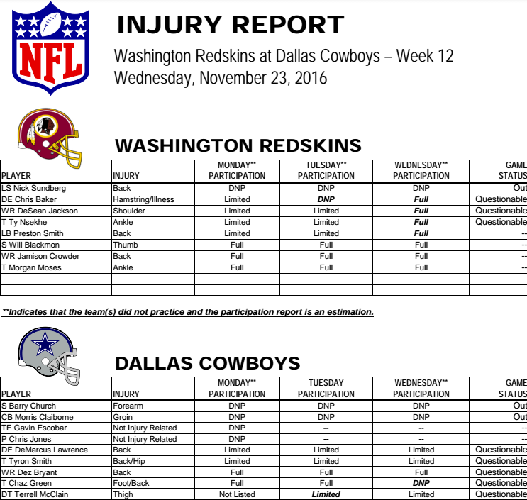 NRG Energy Pre-Game Report - Redskins vs Cowboys Week 12