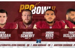 Four Redskins Selected to Pro Bowl; Three Others Will be Alternates